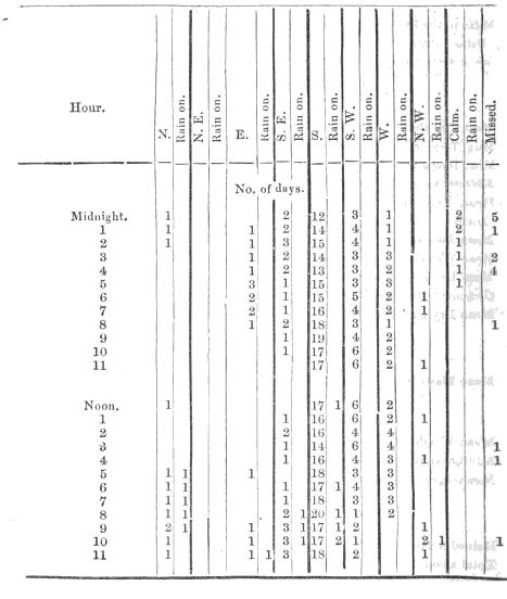 [graphic][merged small][ocr errors][ocr errors][ocr errors][ocr errors][ocr errors][ocr errors][graphic][ocr errors][graphic][ocr errors][graphic][graphic]
