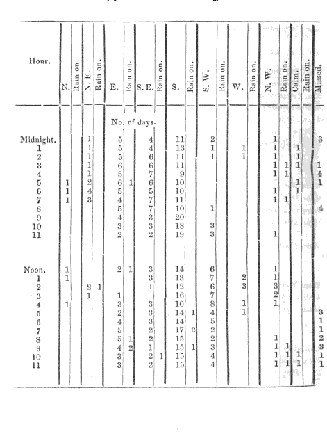 [graphic][graphic][ocr errors][graphic][graphic]