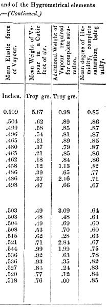[graphic][merged small][ocr errors][ocr errors][ocr errors][graphic][merged small][ocr errors][ocr errors][ocr errors][graphic][ocr errors][merged small][ocr errors][ocr errors][merged small][merged small][graphic][ocr errors][ocr errors]