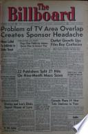 10 Oct 1953