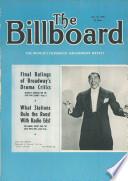 18 May 1946
