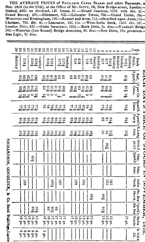 [ocr errors][ocr errors][table][ocr errors][ocr errors][ocr errors][ocr errors][ocr errors][ocr errors][ocr errors][merged small][table][table][ocr errors][ocr errors][ocr errors][ocr errors][ocr errors][ocr errors][ocr errors][ocr errors][ocr errors][ocr errors][graphic][ocr errors][merged small]