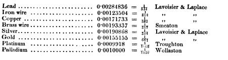 [merged small][merged small][ocr errors][merged small][merged small][ocr errors][merged small][ocr errors][merged small][merged small]