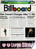 15 Dec 1979
