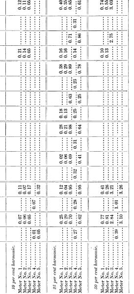 [merged small][merged small][merged small][merged small][merged small][merged small][merged small][merged small][merged small][merged small][merged small][merged small][merged small][merged small][merged small][merged small][merged small][merged small][merged small][merged small][merged small][merged small][merged small][merged small][merged small][merged small][merged small][merged small][merged small][merged small][merged small][merged small][merged small][merged small][merged small][merged small][merged small][ocr errors][merged small][merged small][merged small][merged small][merged small][merged small][merged small][merged small]