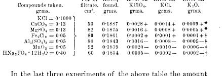 [merged small][ocr errors][ocr errors][ocr errors][ocr errors][ocr errors][ocr errors][ocr errors][merged small][merged small][ocr errors][ocr errors][ocr errors][ocr errors]