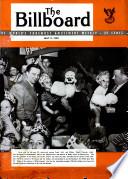8 May 1948