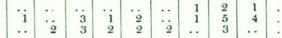 [merged small][ocr errors][ocr errors][merged small][merged small][merged small][merged small][merged small]