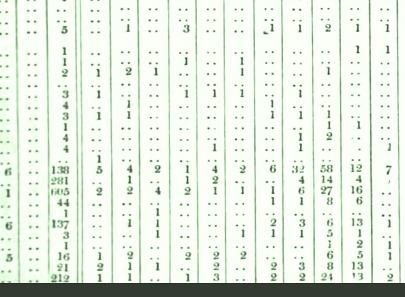 [ocr errors][merged small][merged small][merged small][ocr errors][merged small][merged small][merged small][merged small][merged small][merged small][merged small][merged small][ocr errors][merged small][merged small][merged small][merged small][subsumed][merged small][merged small][merged small][merged small][merged small][merged small][merged small][merged small][merged small][subsumed][subsumed][merged small][merged small][ocr errors][subsumed][merged small][merged small][ocr errors][merged small][merged small][merged small][merged small]