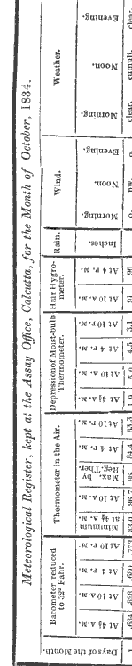 [graphic][ocr errors][graphic][ocr errors][graphic][ocr errors][graphic][graphic][graphic][graphic][graphic]